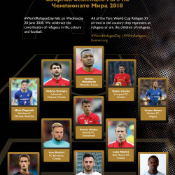 Fare World Cup 2018 Refugee XI celebrates refugee footballers
